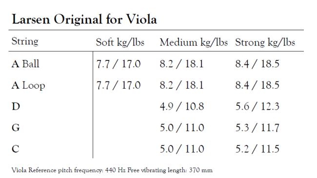 medium A-ball Larsen Original Viola Set